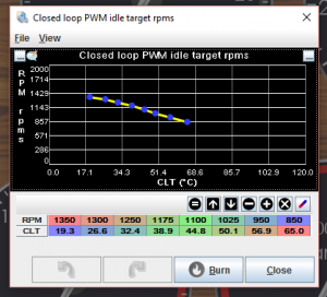 closed loop idle target rpms